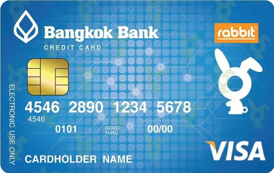 The Ultimate Guide to Bank Cards And How to Use Them